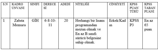 [Resim: cizre-belediyesi-20-zabita-memuru.jpg]